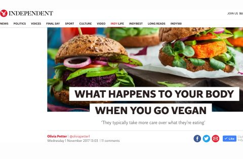 what happens to your body when you go vegan independent
