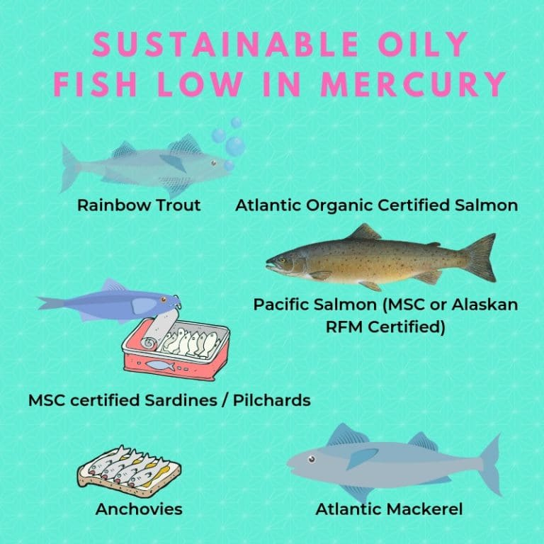 Sustainable oily fish low in mercury