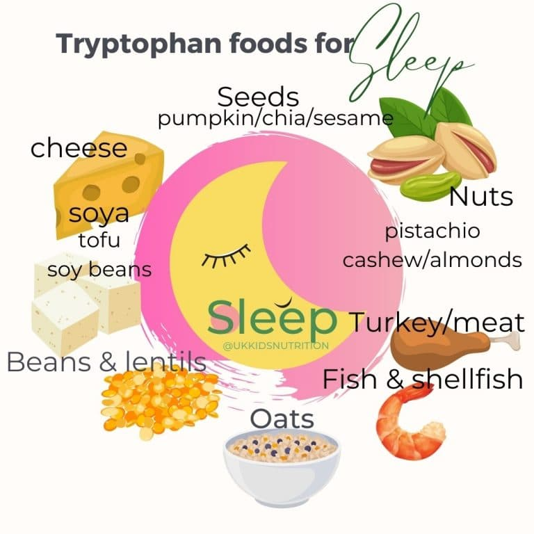 tryptophan-rich-foods