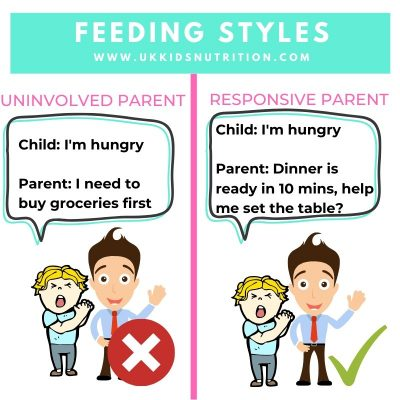 parental feeding styles for picky eater