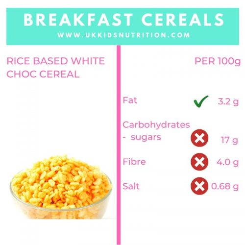 How to screen breakfast cereals for hidden sugar