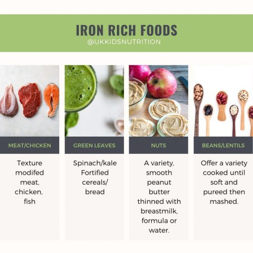 iron rich foods how to menu plan during coronovirus